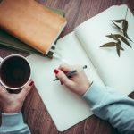 Expository Method of Writing – Overview and Usage