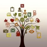 Social Media Research Tools You Can Use for Business
